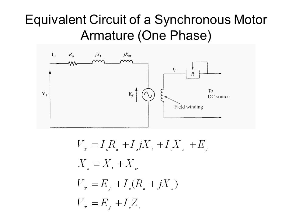Equivalent Circuit of a Synchronous Motor Armature (One Phase)