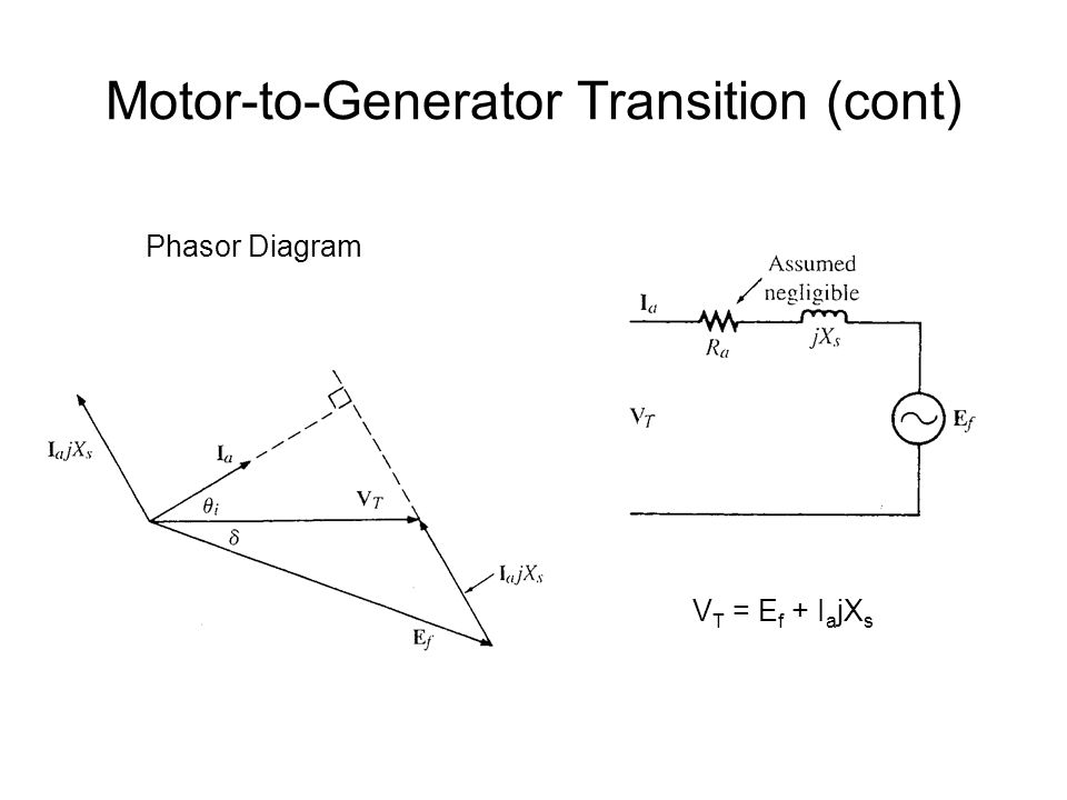 Motor-to-Generator Transition (cont)