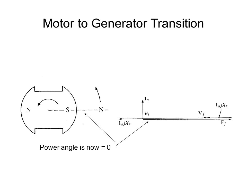 Motor to Generator Transition
