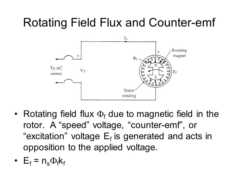 Rotating Field Flux and Counter-emf