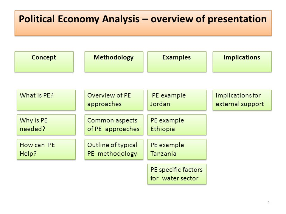 Political Economy Analysis – overview of presentation