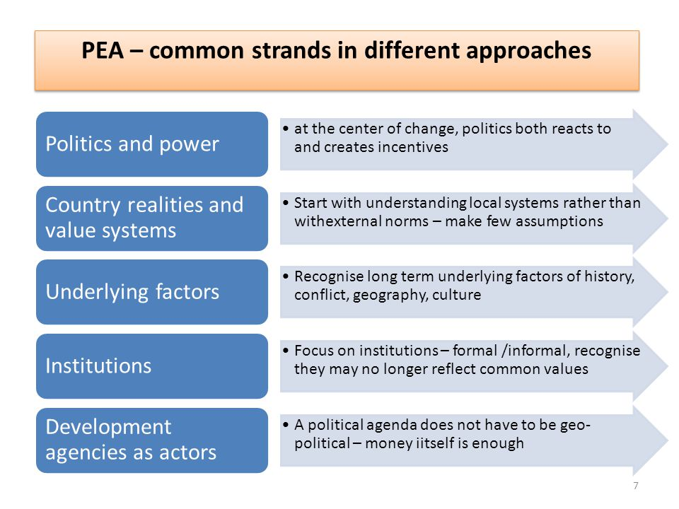 PEA – common strands in different approaches