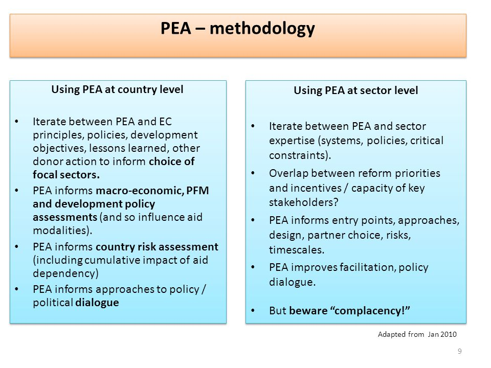 Using PEA at country level Using PEA at sector level