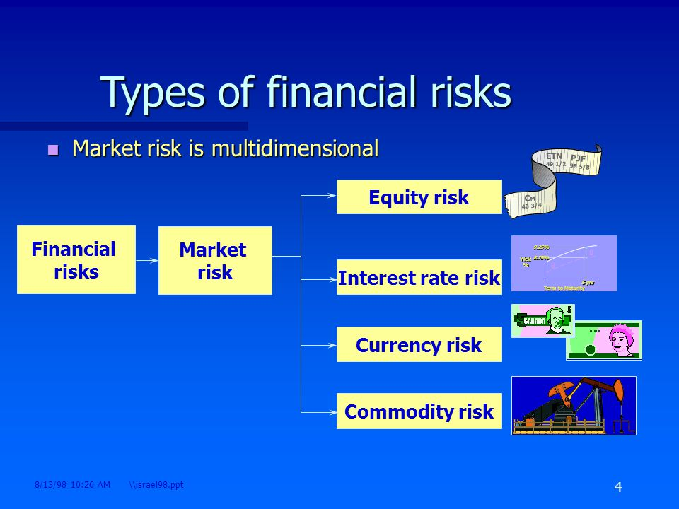 The Main Types of Business Risk