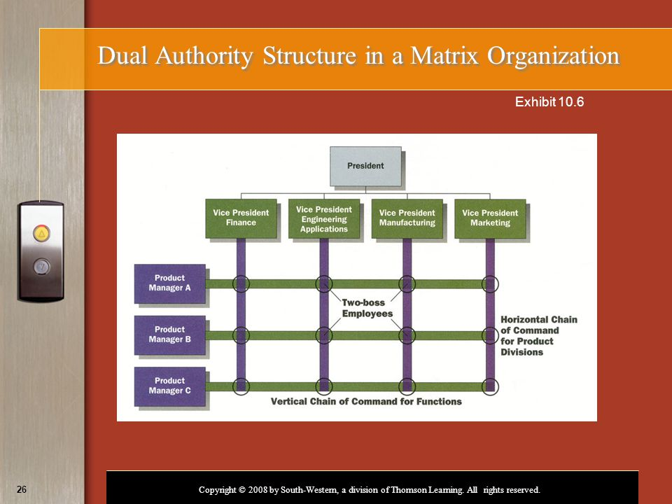 Dual Authority Structure in a Matrix Organization