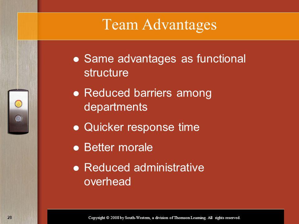 Team Advantages Same advantages as functional structure