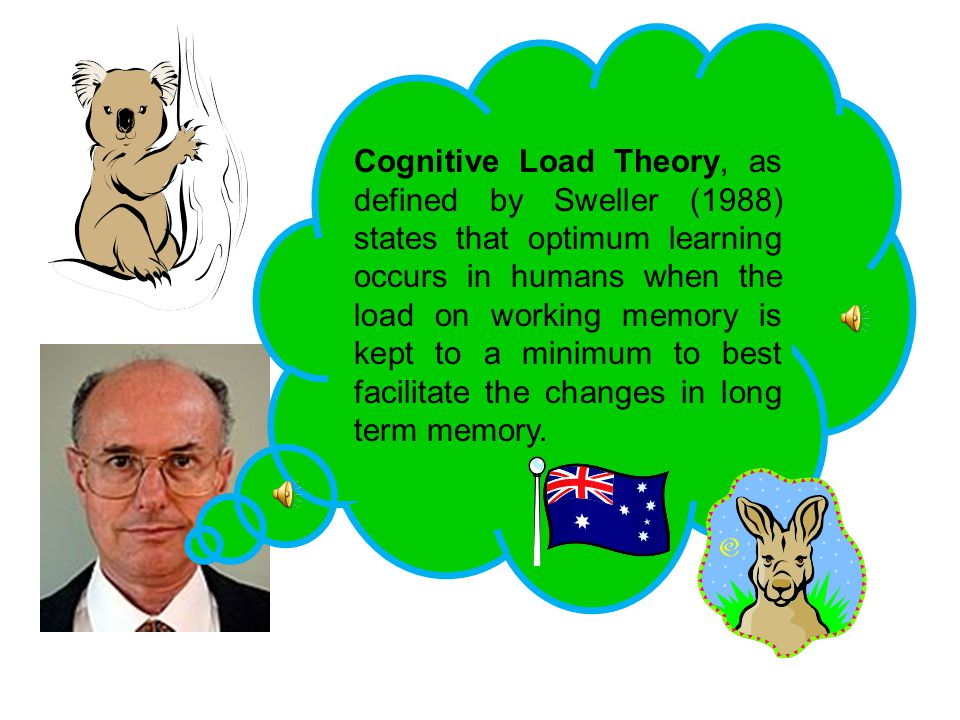 Cognitive Load Theory, as defined by Sweller (1988) states that optimum learning occurs in humans when the load on working memory is kept to a minimum to best facilitate the changes in long term memory.