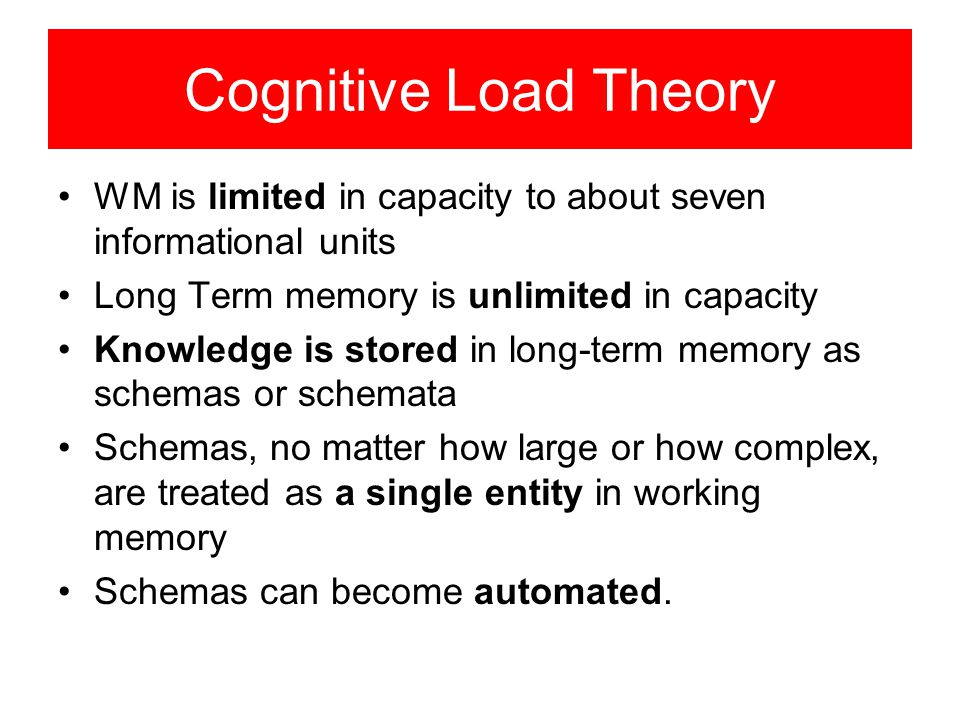 Cognitive Load Theory WM is limited in capacity to about seven informational units. Long Term memory is unlimited in capacity.
