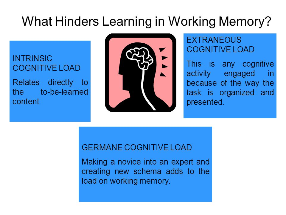 What Hinders Learning in Working Memory