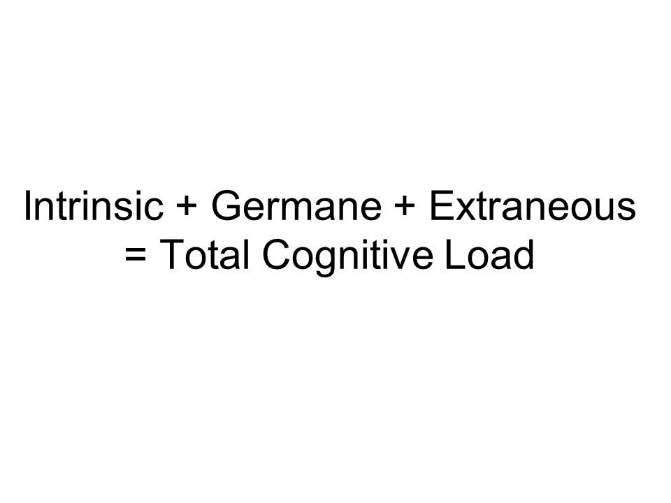 Intrinsic + Germane + Extraneous = Total Cognitive Load