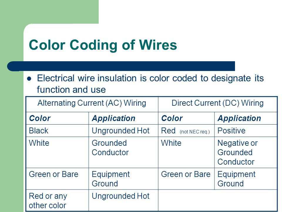 Dc Wire Colors - Wiring Diagram Database
