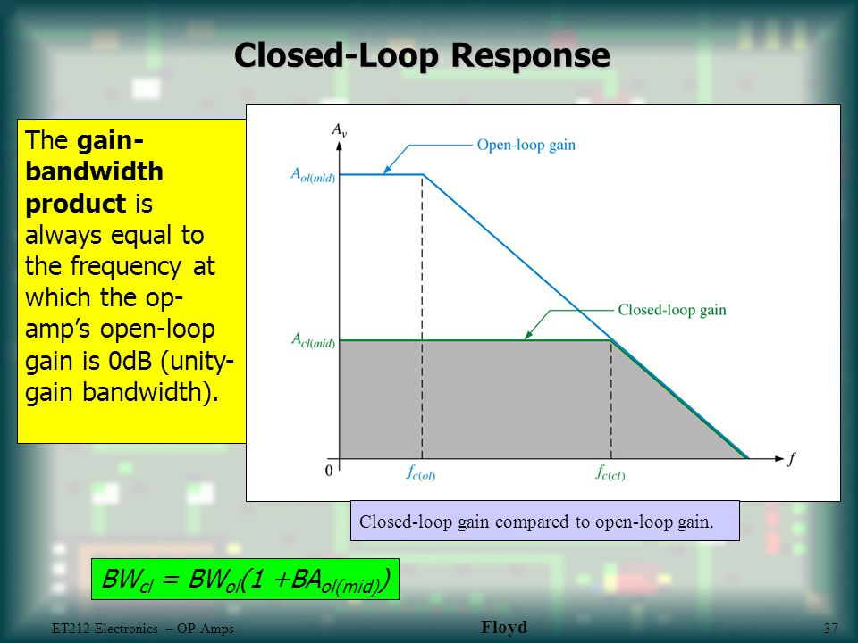 Closed Loop Response The Gain Bandwidth Product Is Always Equal To The Frequency At Which The Op Amp E S Open Loop Gain Is Db Unity Gain Bandwidth
