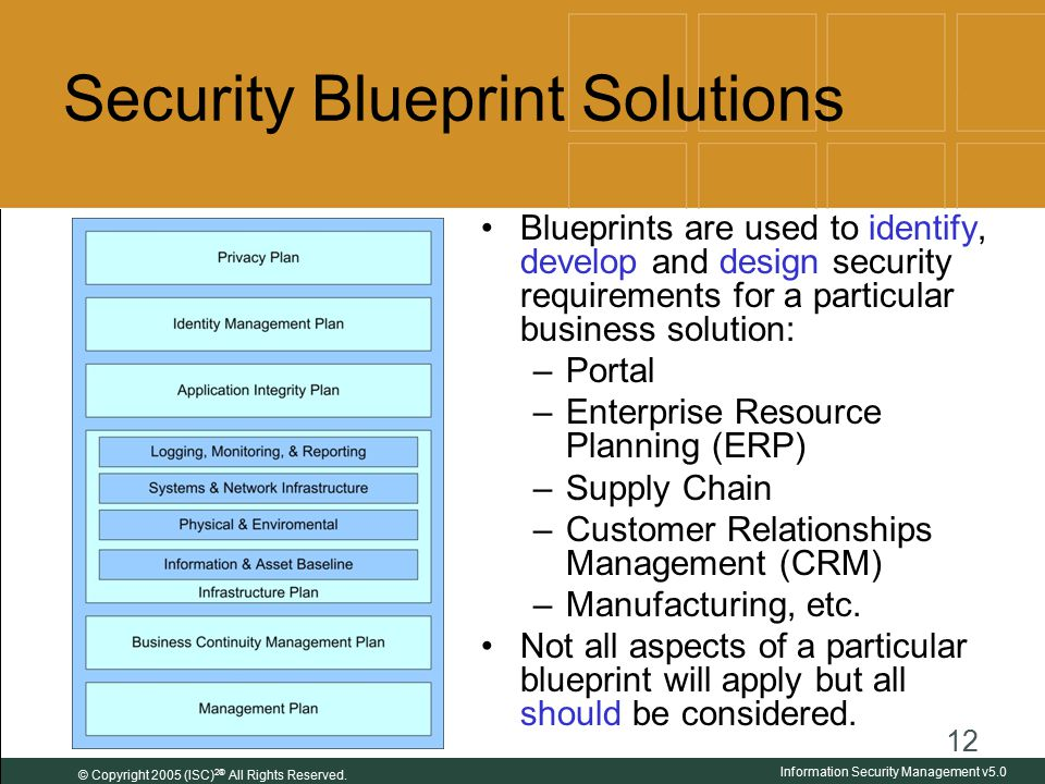 Information security management ppt download security blueprint solutions malvernweather
