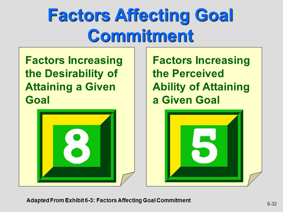the factors affecting the success of organizational goals Barriers to team success • when plans are inadequate the hierarchial organizational structure is a carryover from the time when business used the military team goals are not clearly understood or accepted by some team members.