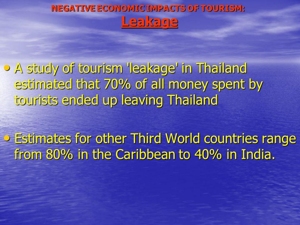 economical impact on tourism
