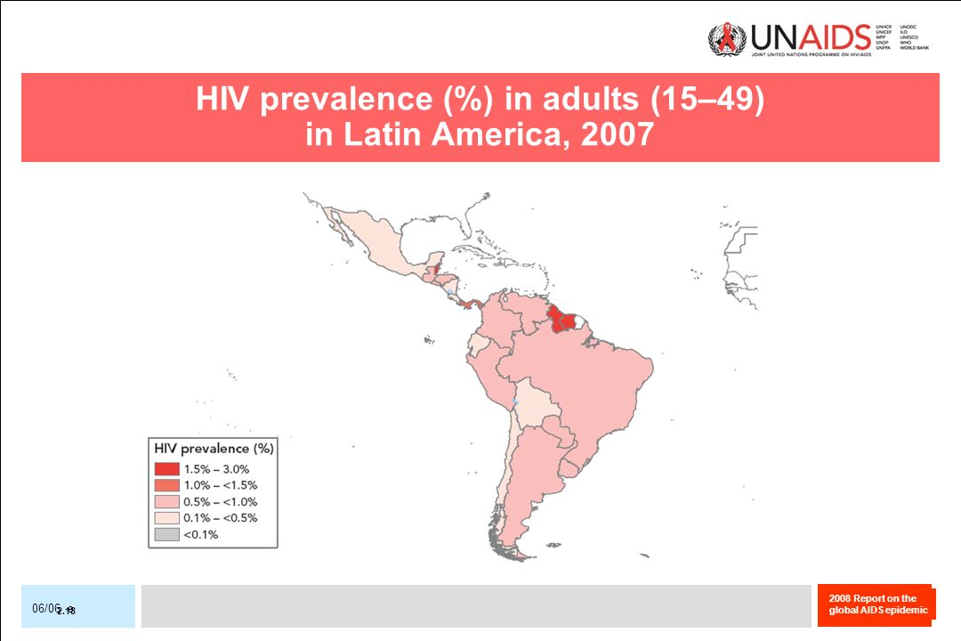 HIV prevalence (%) in adults (15–49)