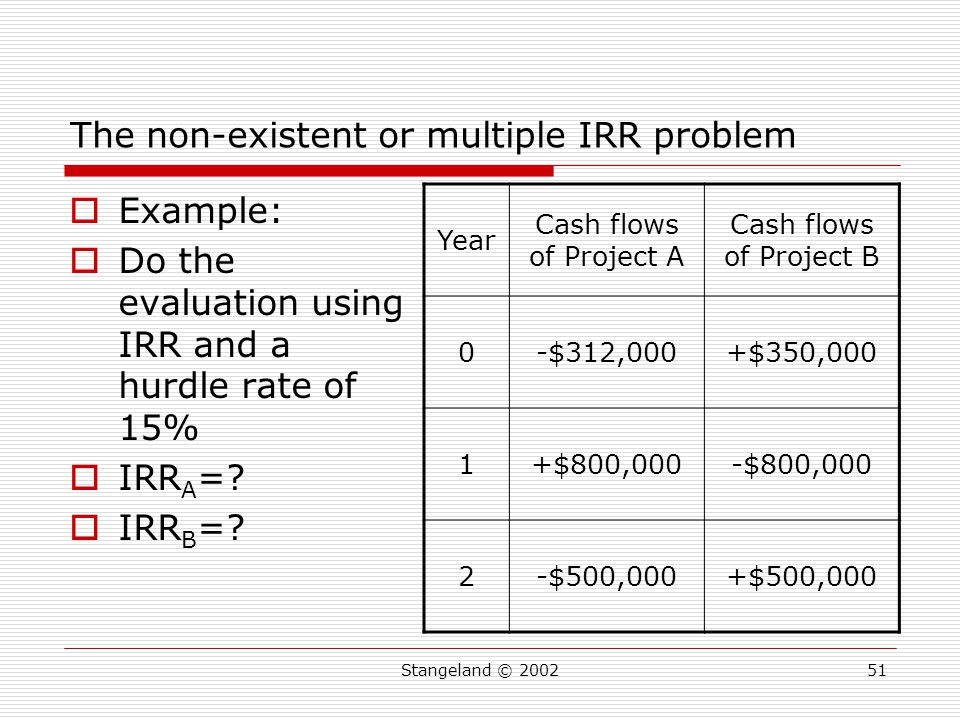 npv and irr problems and solutions pdf