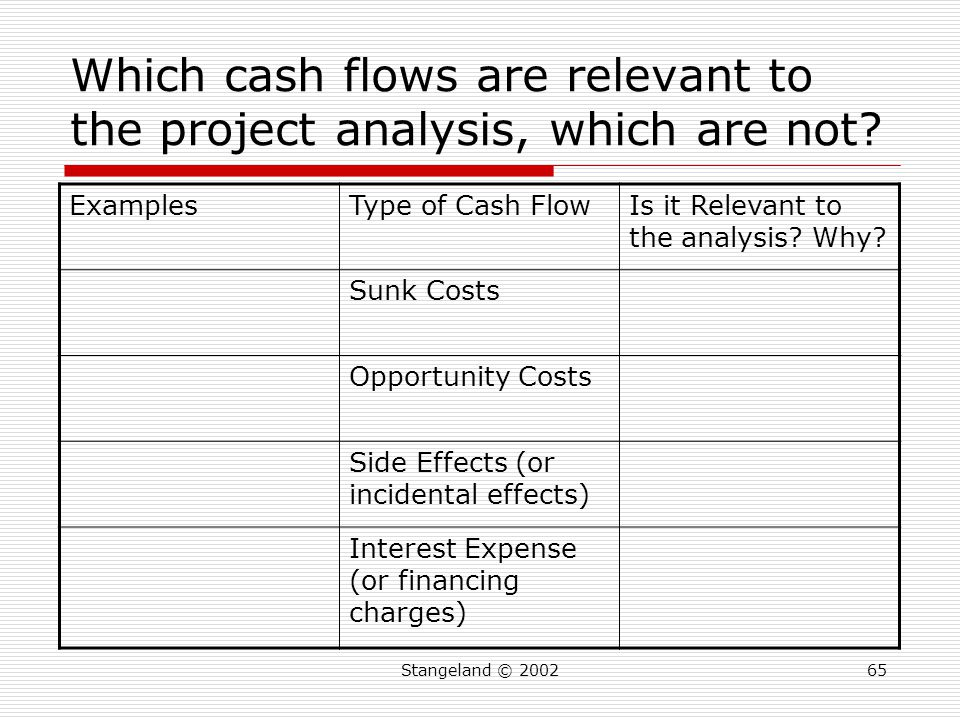 cash flows and cost terminology Discounted cash flow valuation: the inputs aswath damodaran 2 the key inputs in dcf valuation  the appropriate discount rate is a cost of equity if the cash flows are cash flows to the firm, the appropriate discount rate is the cost of capital  in traditional terms, is viewed as a 'negative' webster's dictionary, for instance.