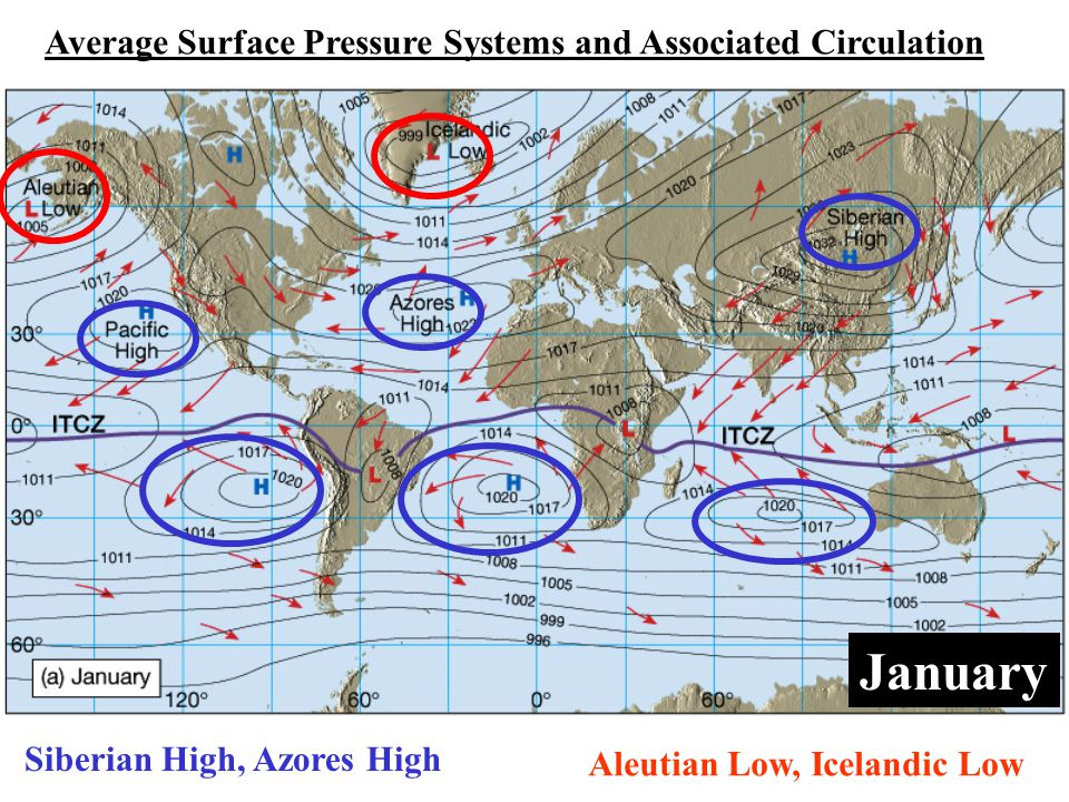January Average Surface Pressure Systems and Associated Circulation