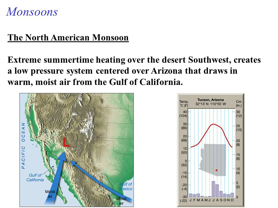 Monsoons The North American Monsoon