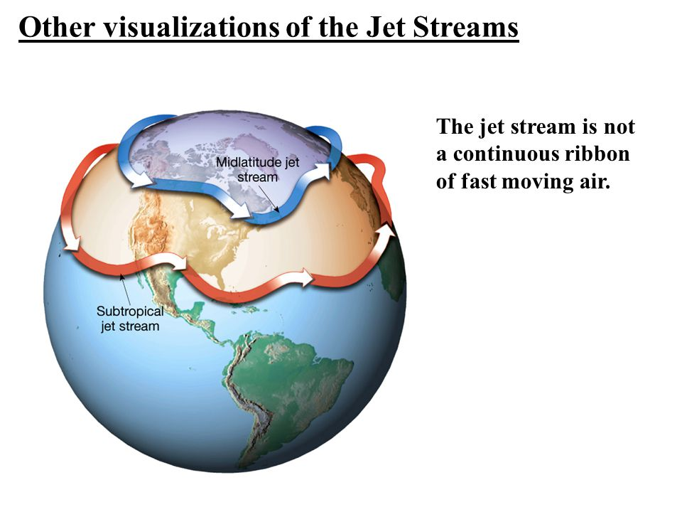 Other visualizations of the Jet Streams