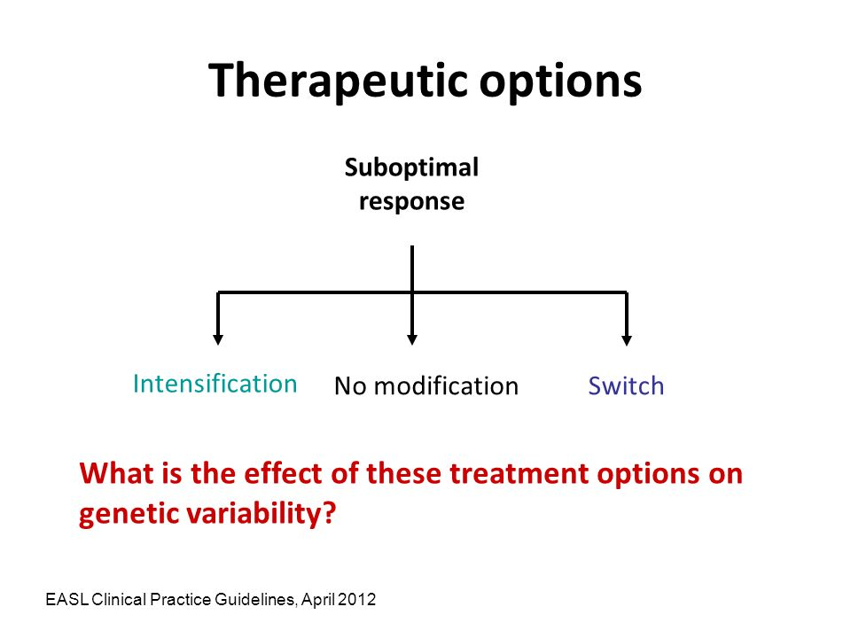 Therapeutic options Suboptimal response. Intensification. No modification. Switch.