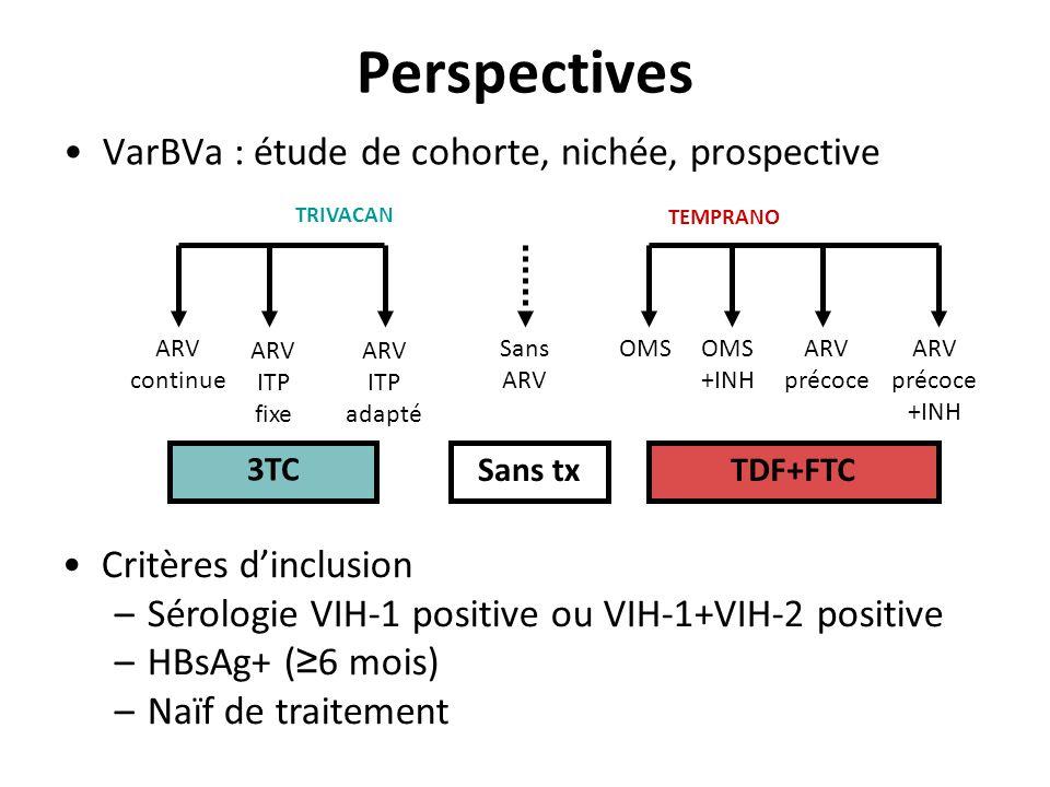 Perspectives VarBVa : étude de cohorte, nichée, prospective