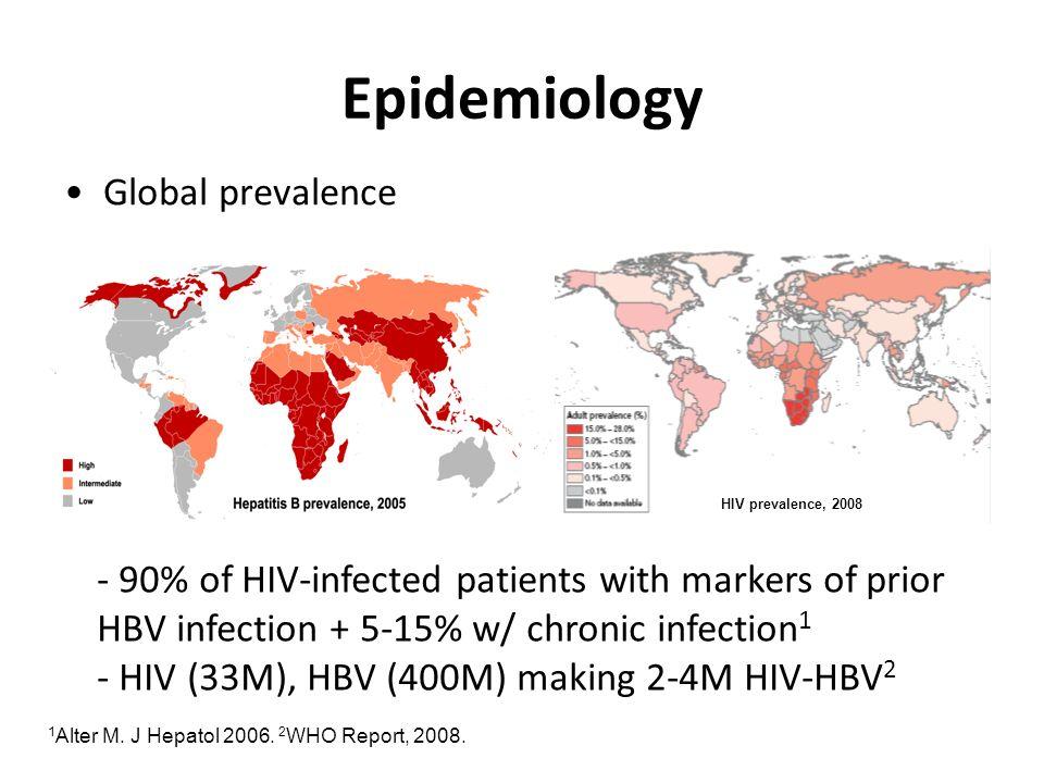 Epidemiology Global prevalence