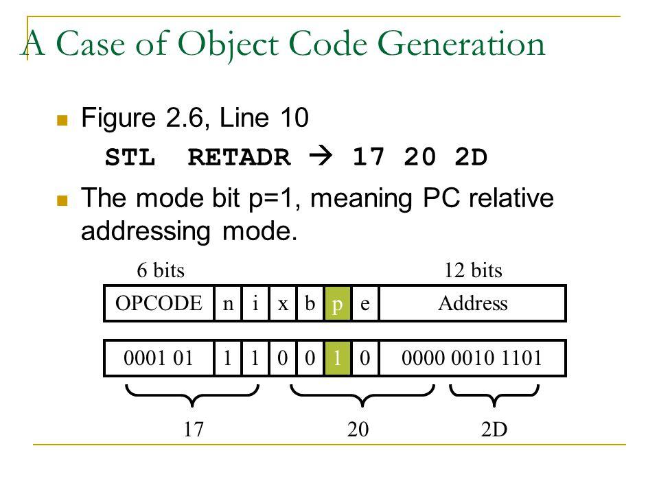 64 bit addressing mode - IBM - United States