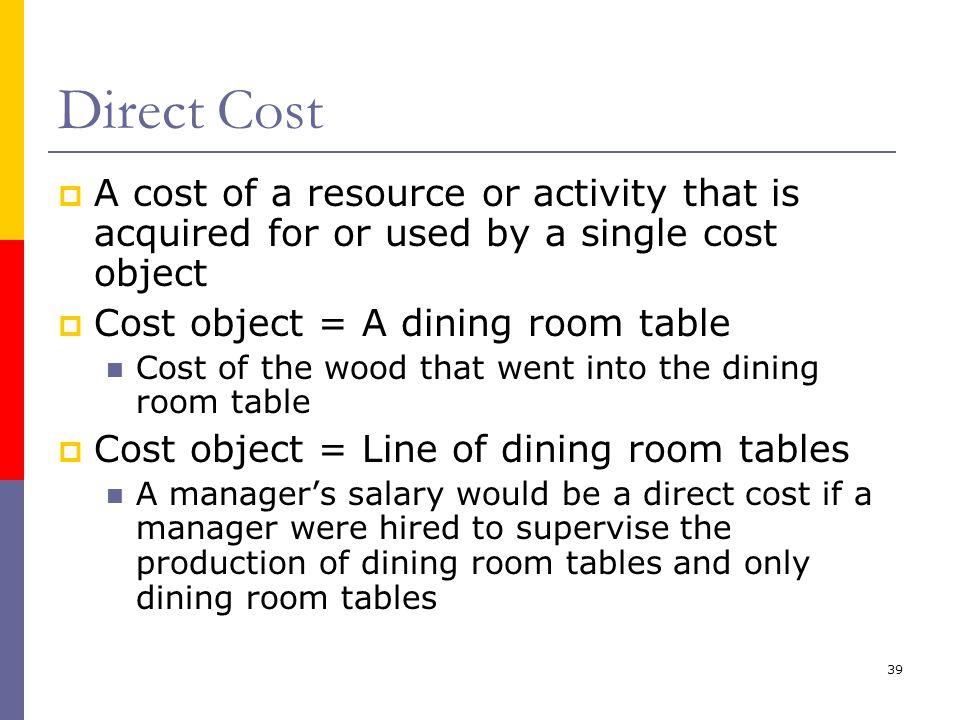 dining room manager salary 28 images dining room  : DirectCostAcostofaresourceoractivitythatisacquiredfororusedbyasinglecostobjectCostobject3DAdiningroomtable from walldecors.co size 960 x 720 jpeg 81kB