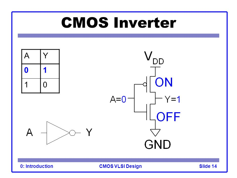 CMOS Inverter A Y 1 0: Introduction