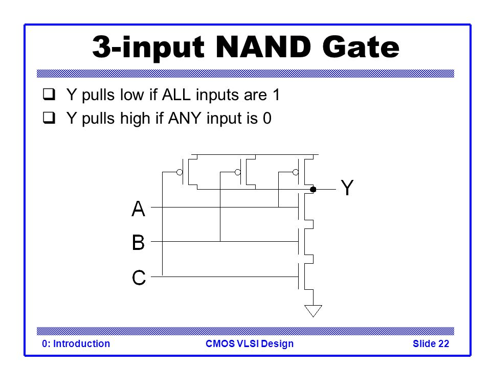 3-input NAND Gate Y pulls low if ALL inputs are 1