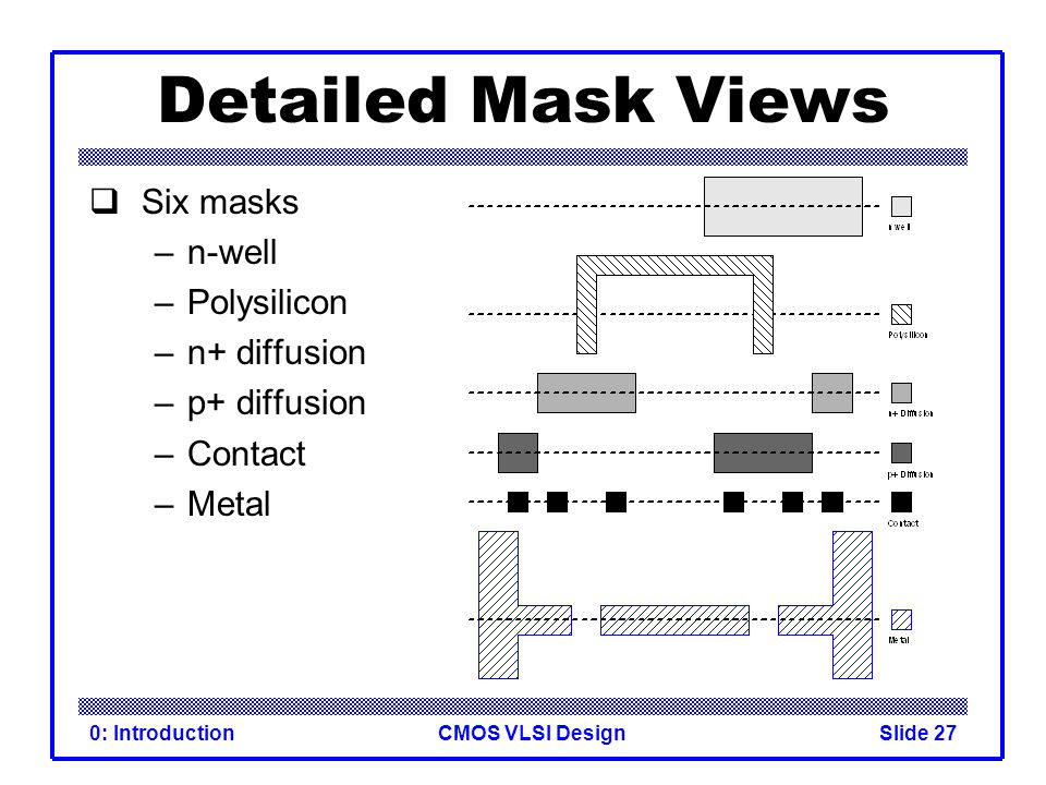 Detailed Mask Views Six masks n-well Polysilicon n+ diffusion