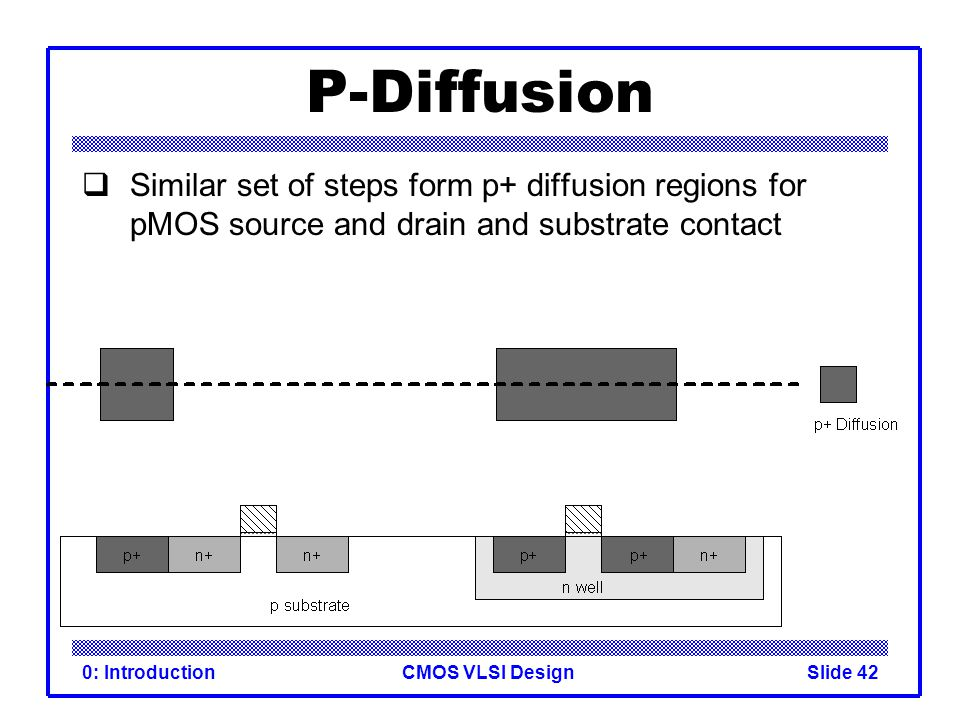 P-Diffusion Similar set of steps form p+ diffusion regions for pMOS source and drain and substrate contact.