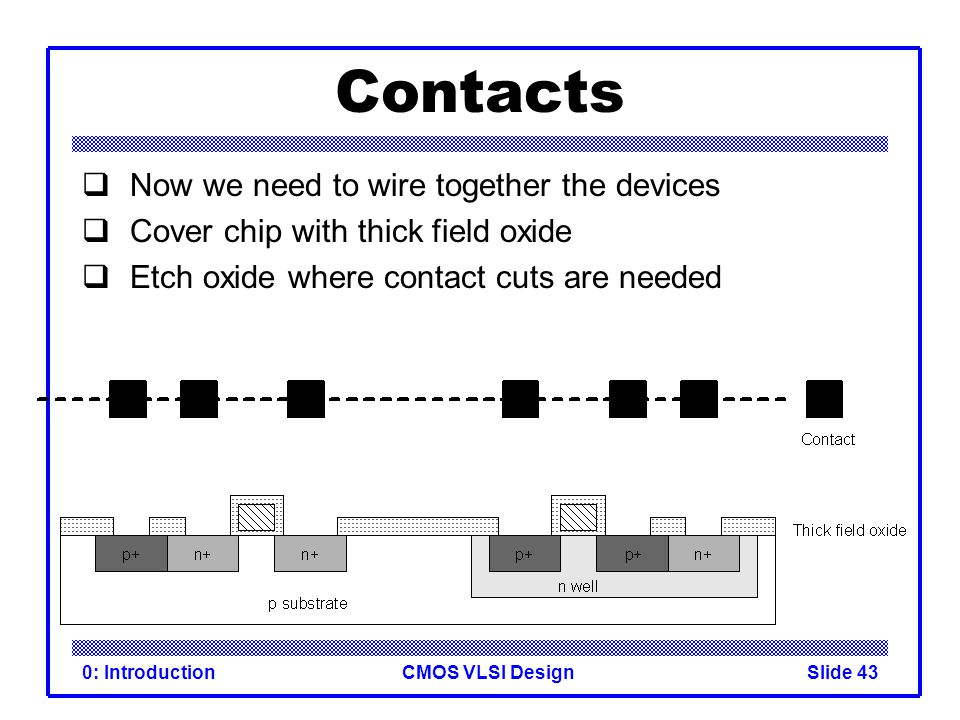 Contacts Now we need to wire together the devices. Cover chip with thick field oxide. Etch oxide where contact cuts are needed.