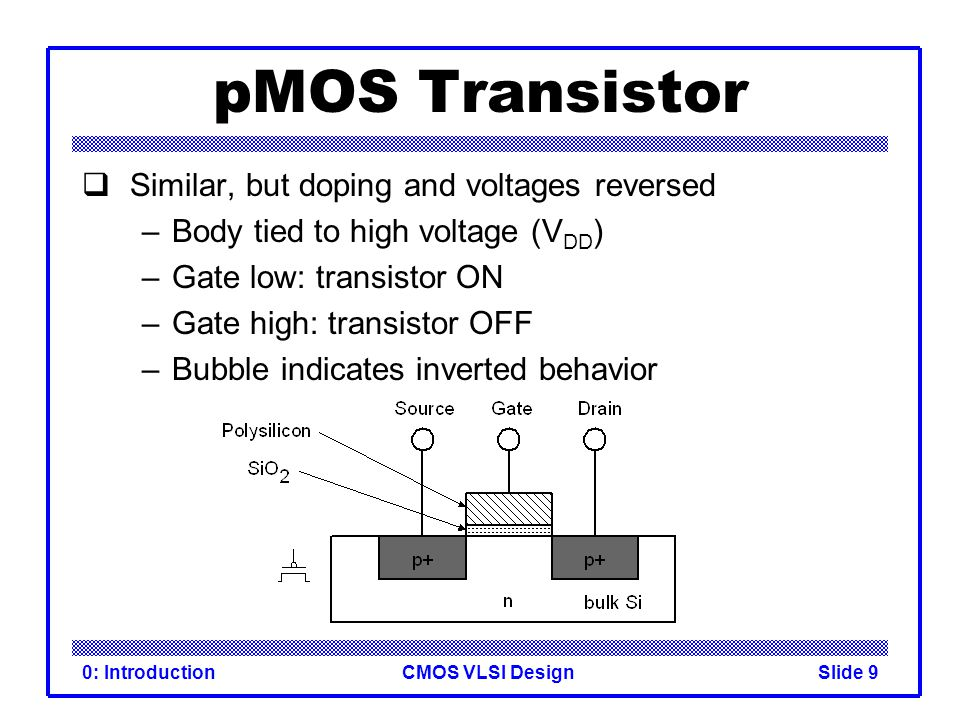 pMOS Transistor Similar, but doping and voltages reversed