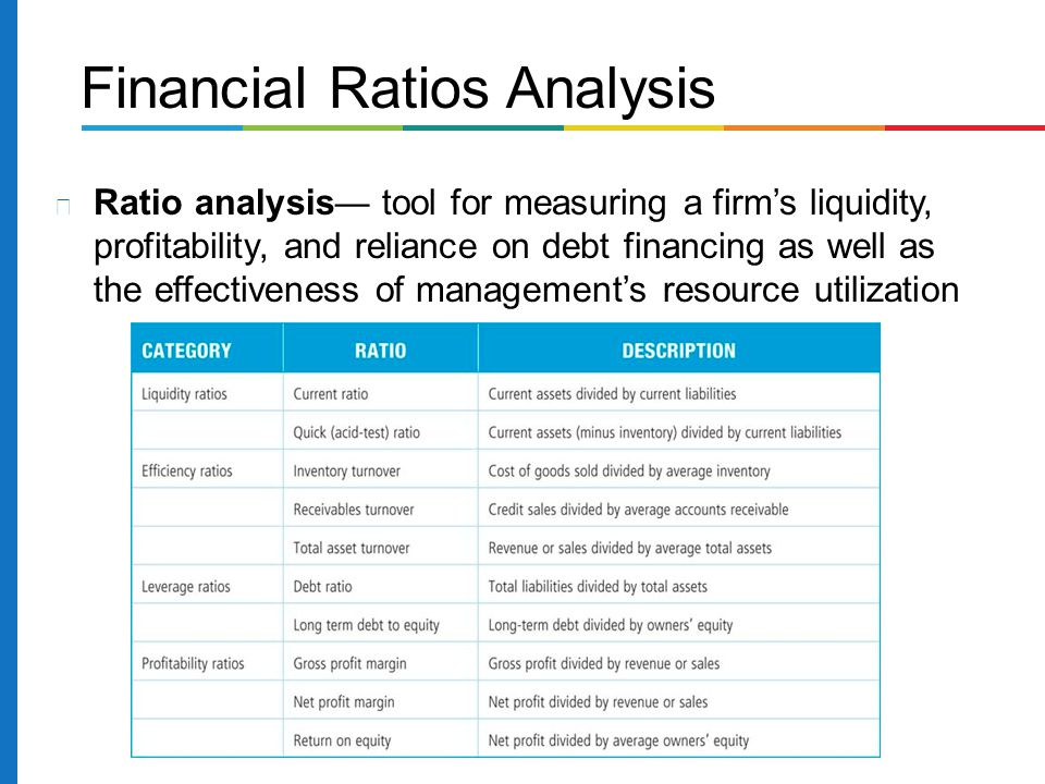 an introduction to the financial tools in measuring liquidity and profitability The eventual measure of efficiency of the liquidity planning and control is the effect it has on profitability the companies' preference of high return on assets to increase their profitability affects their liquidity positions.