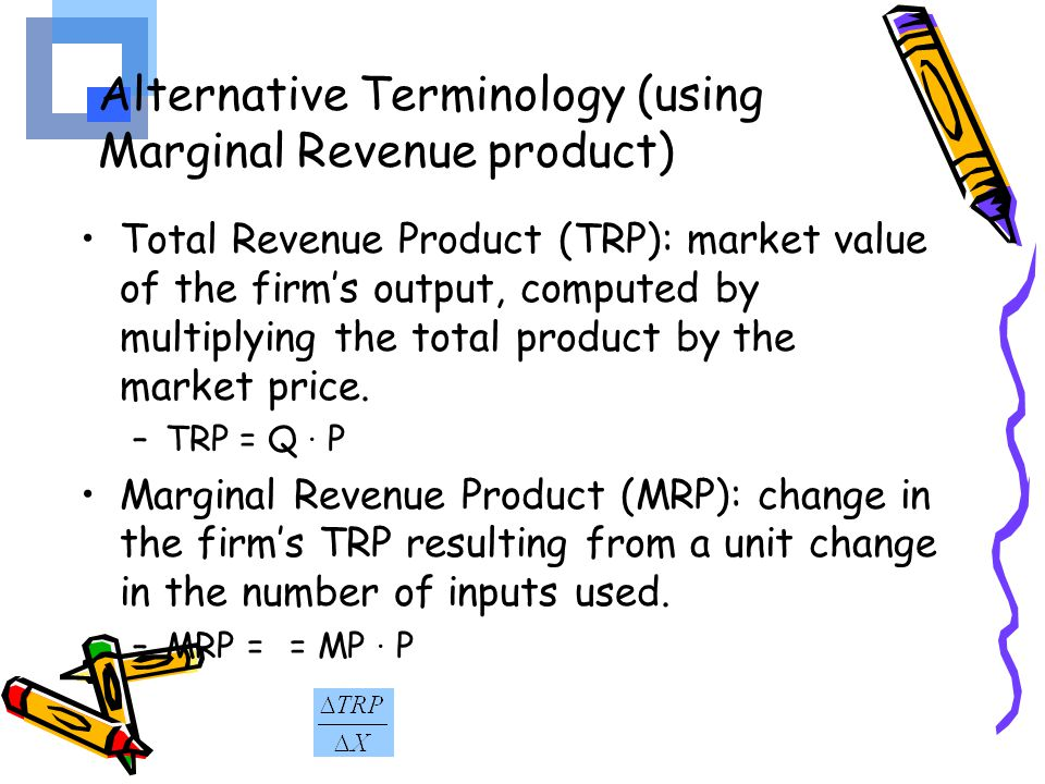 how to find marginal revenue product