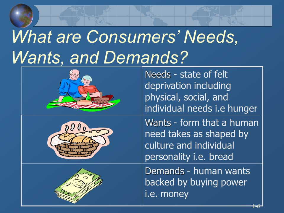 What are Consumers' Needs, Wants, and Demands