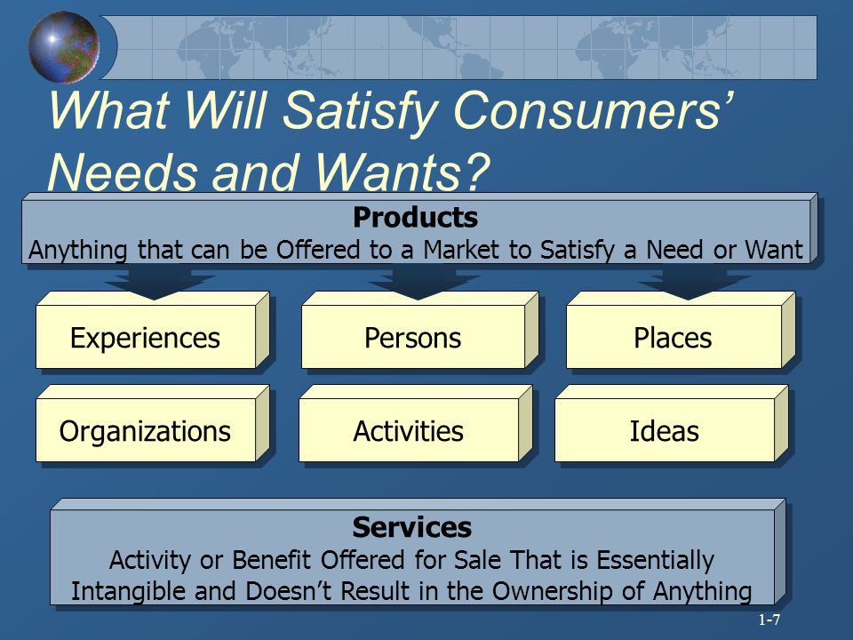 What Will Satisfy Consumers' Needs and Wants
