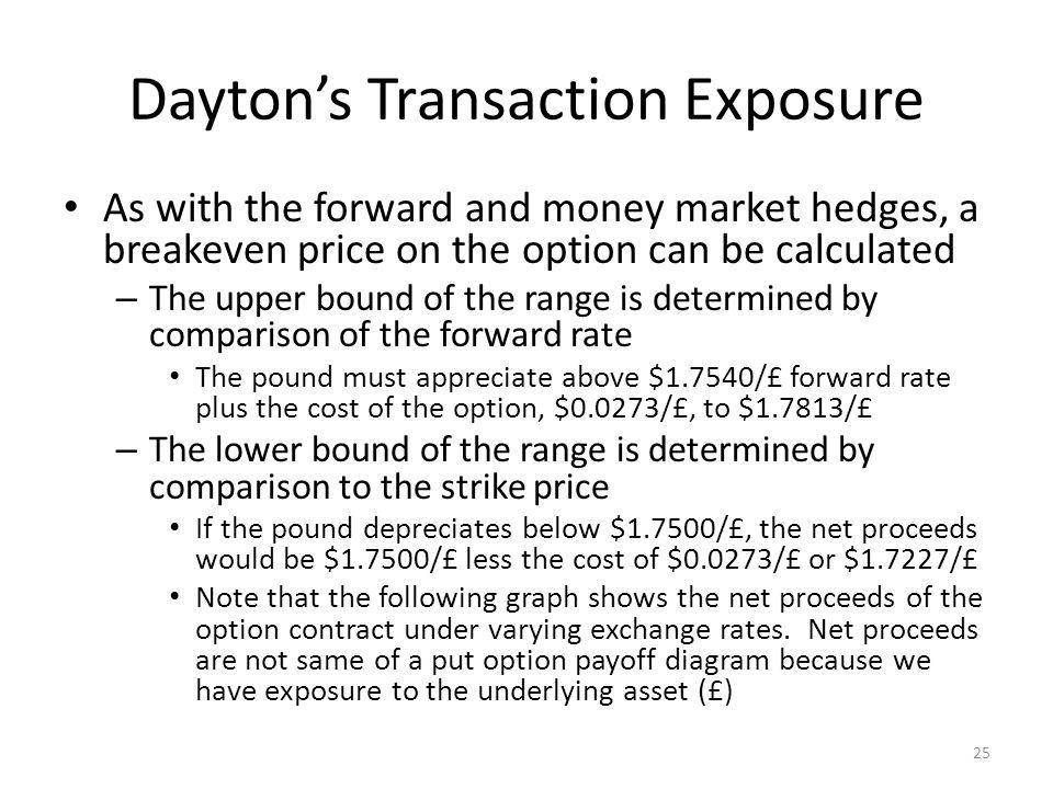 Dayton's Transaction Exposure