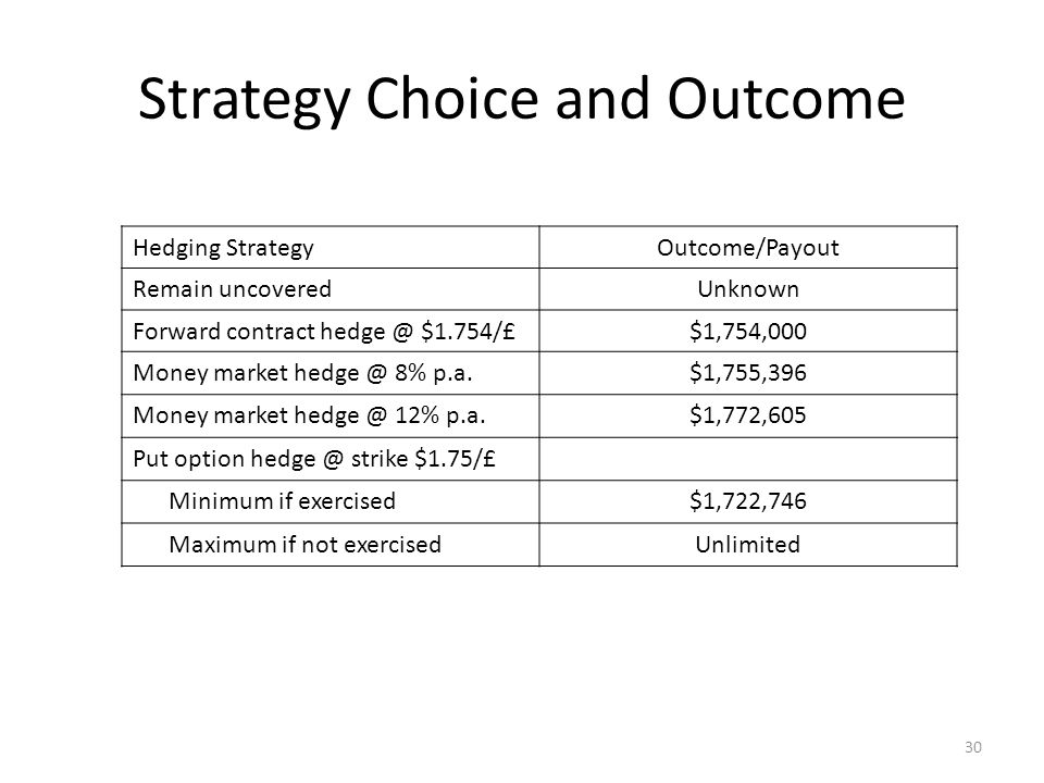 Strategy Choice and Outcome