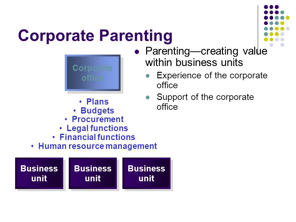 Corporate-level strategy creating value through diversification ppt