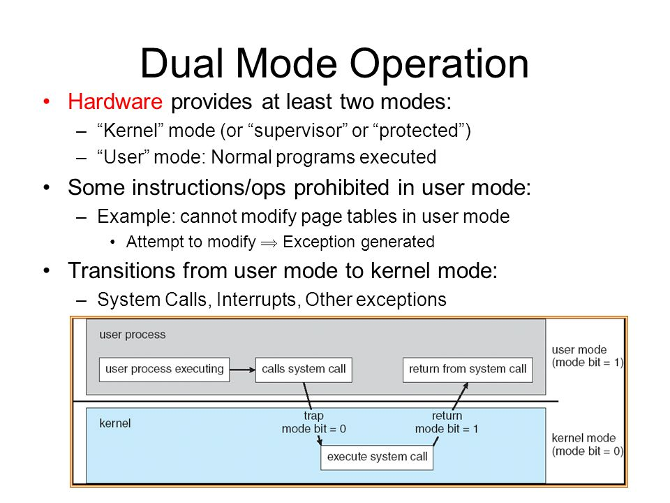 Dual Mode Operation Hardware provides at least two modes:
