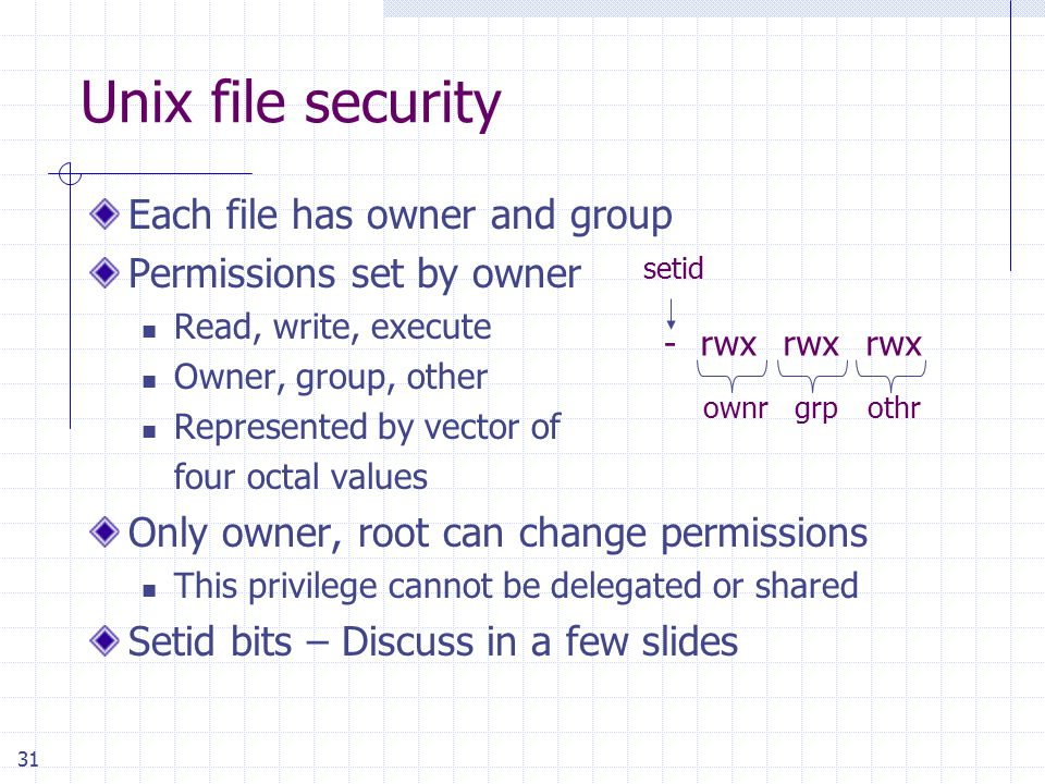 Set UNIX File Access Permissions with chmod