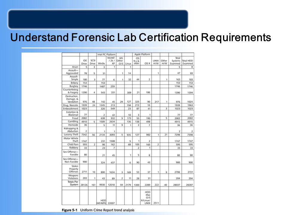 Digital forensics - Wikipedia
