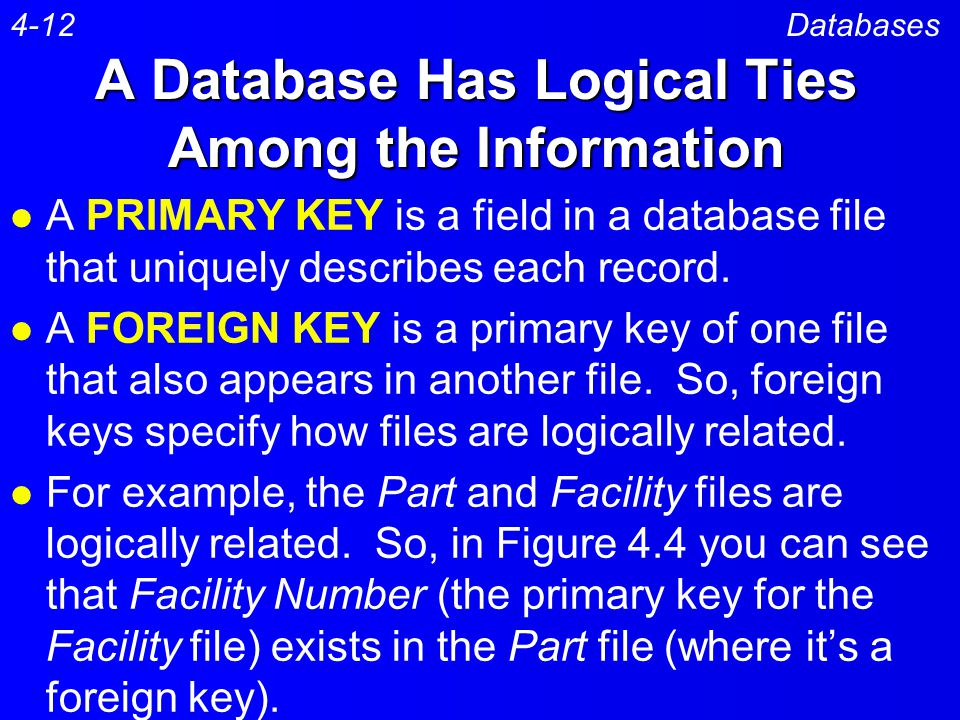 A Database Has Logical Ties Among the Information