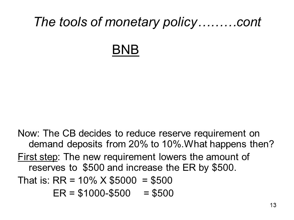 The tools of monetary policy………cont