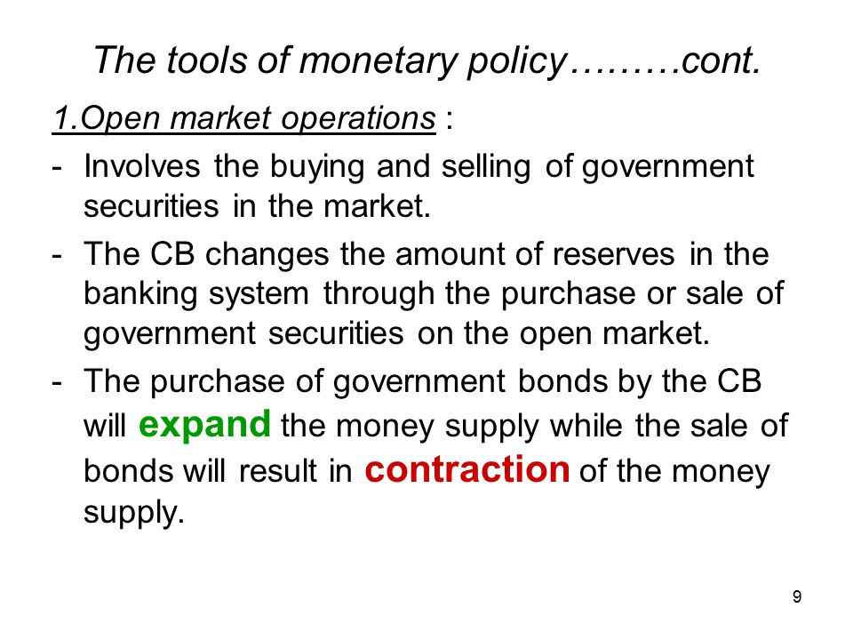 The tools of monetary policy………cont.