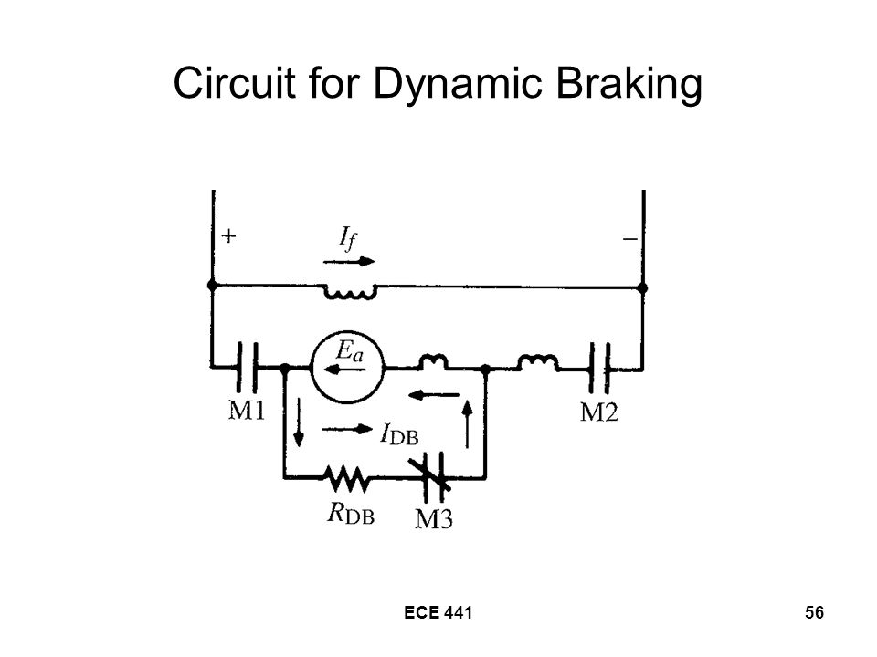 Direct current motor characteristics and applications for Dynamic braking ac motors